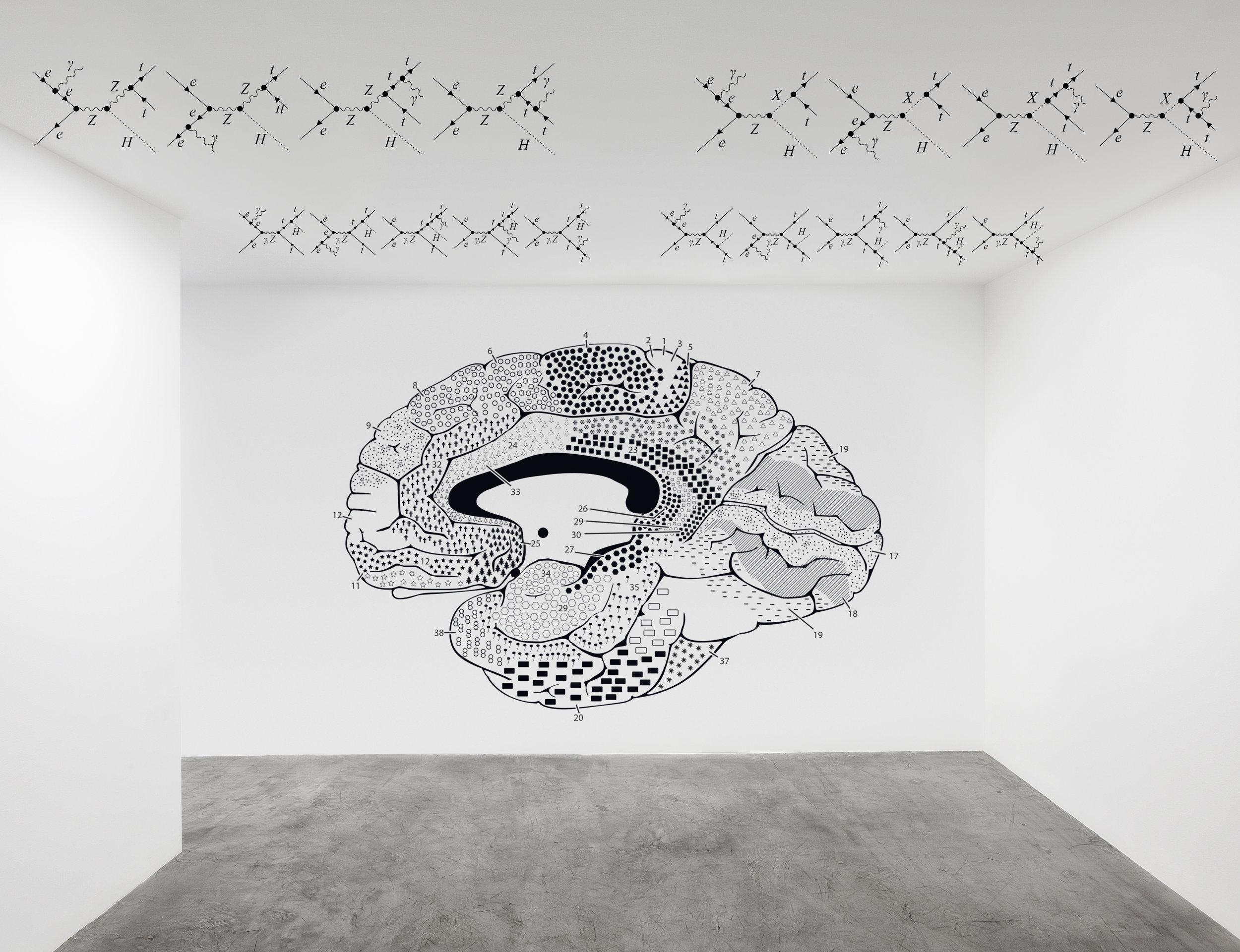 LANDSCAPE AS A BRAIN  A Conversation between Jovana Stokic,  Andrea Galvani , and Mathias Kessler Y Gallery, New York 4 October 2013, 7-8 PM