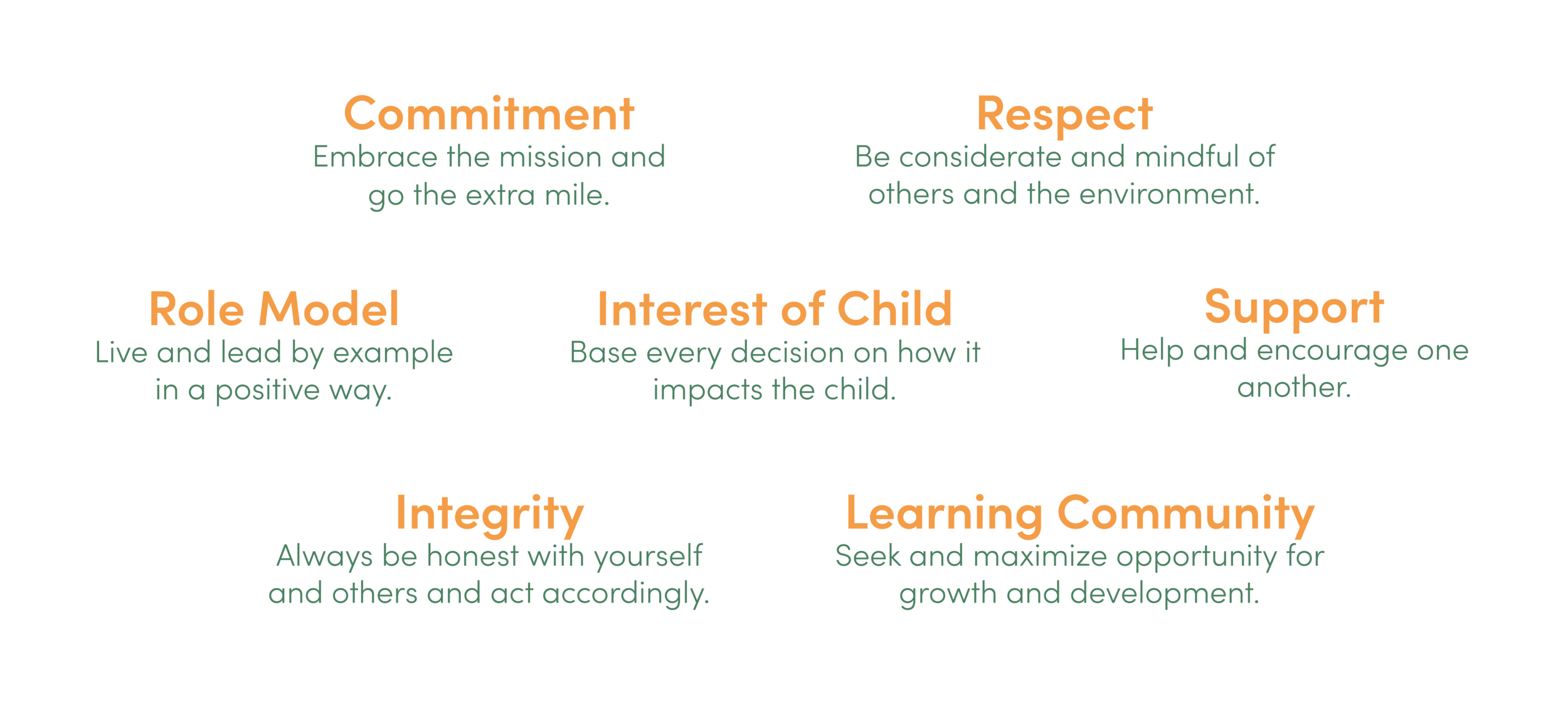 ASYV-Core-Values-Website (2).png