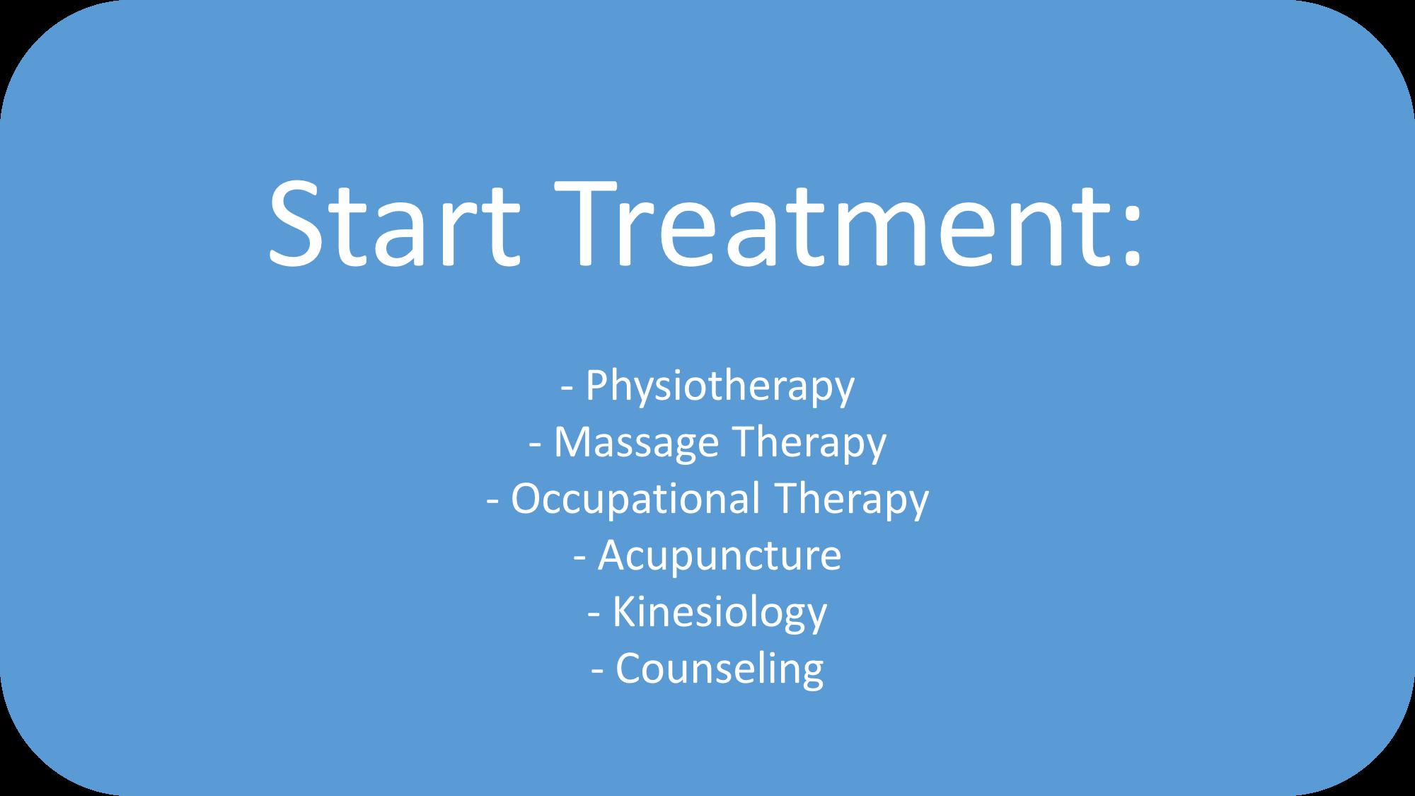 Start Treatment.png