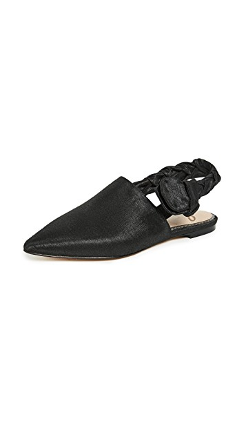 -    Rivers Flats       CAD $75.91