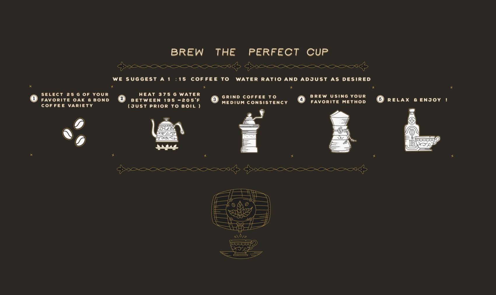 Brew the Perfect Cup.png