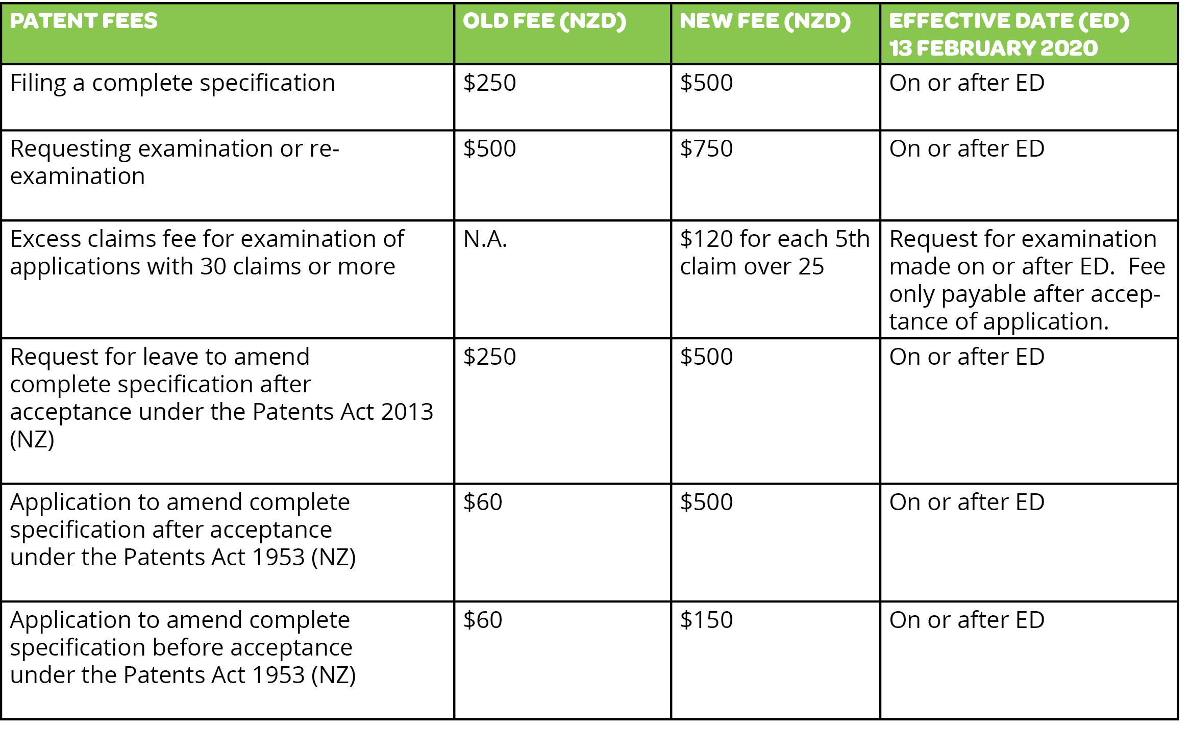 PATENT FEES NZ.png