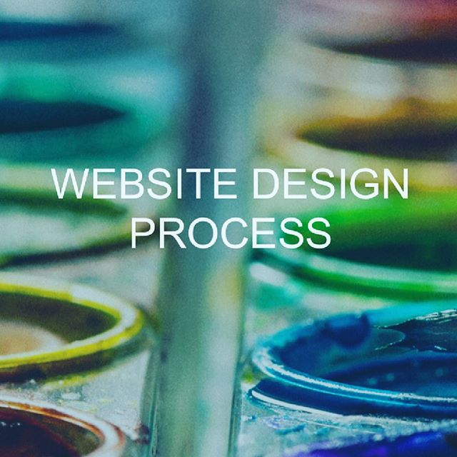 Step 2 of the web design process: INSPIRATION | We will collaborate in looking for designs that will give your business the look and feel you are after. We'll also consider which features and integrations you will include on your site. #webdesign #webdesigner #creativeprocess