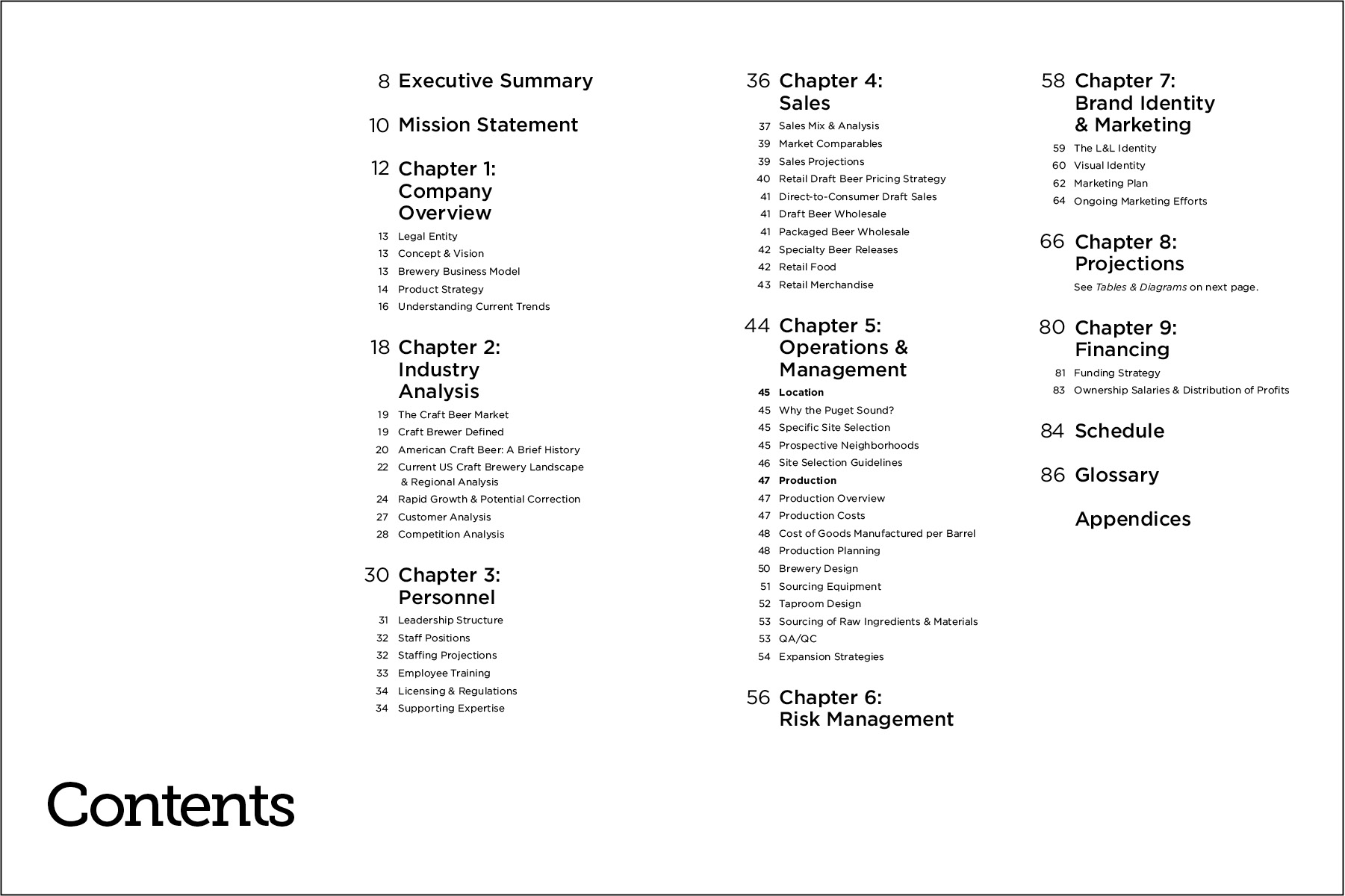 Table of Contents  from the finished business plan.