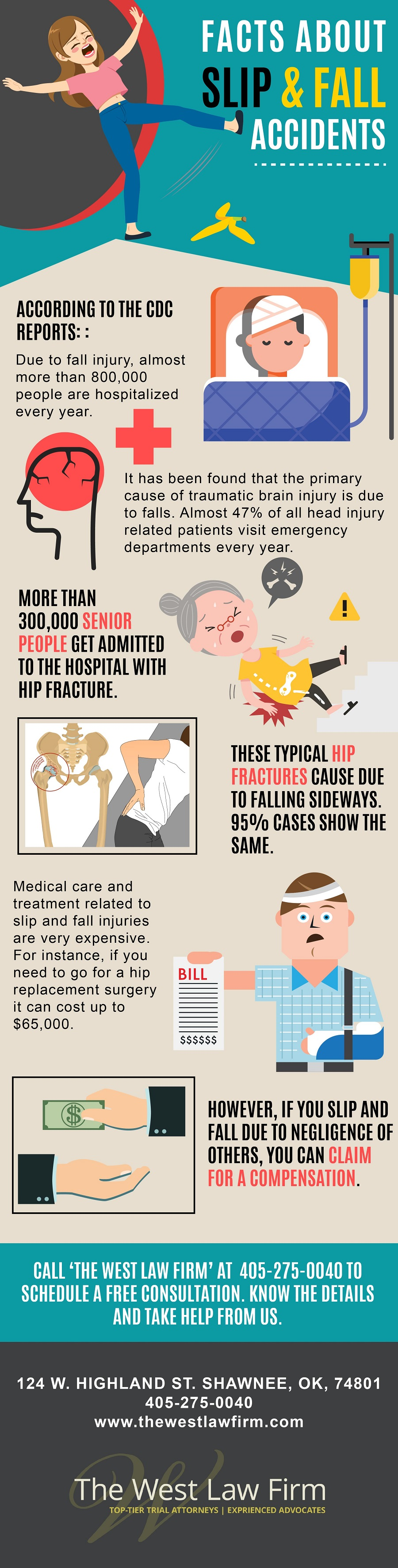 Facts About Slip & Fall Accidents