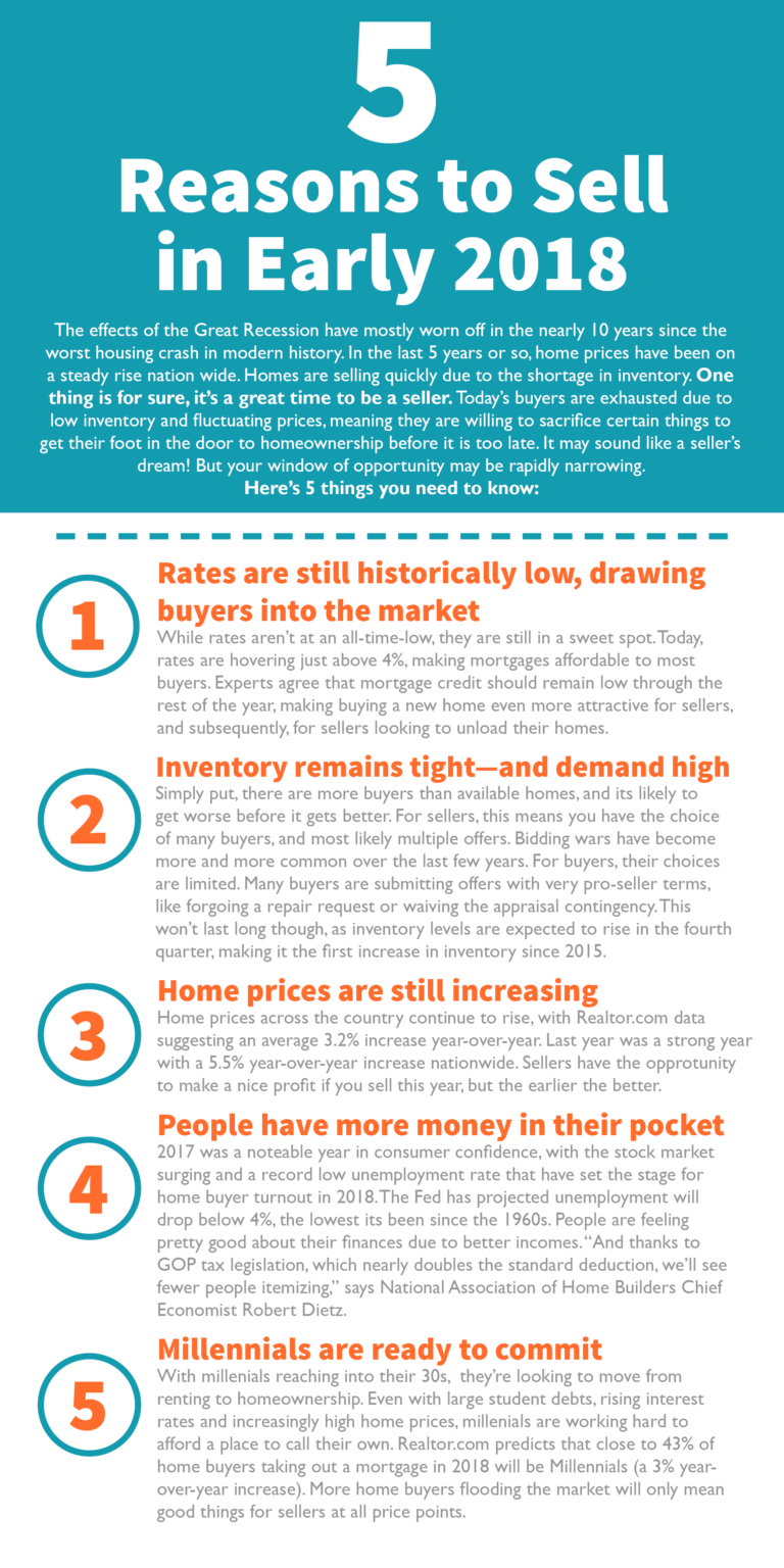 Cherrie-Zach-Real-Estate-Rockstars-NextHome-5-Reasons-To-Sell-Your-Home-in-Early-2018-768x1536.png