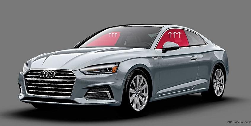 Audi pre sense basic