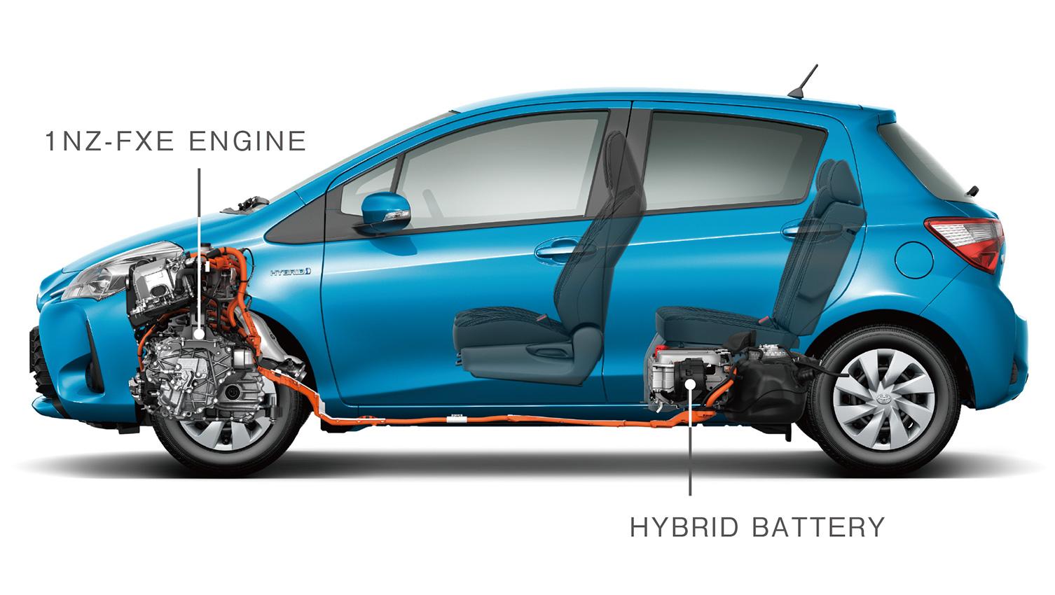 Toyota Hybrid System (THS II)