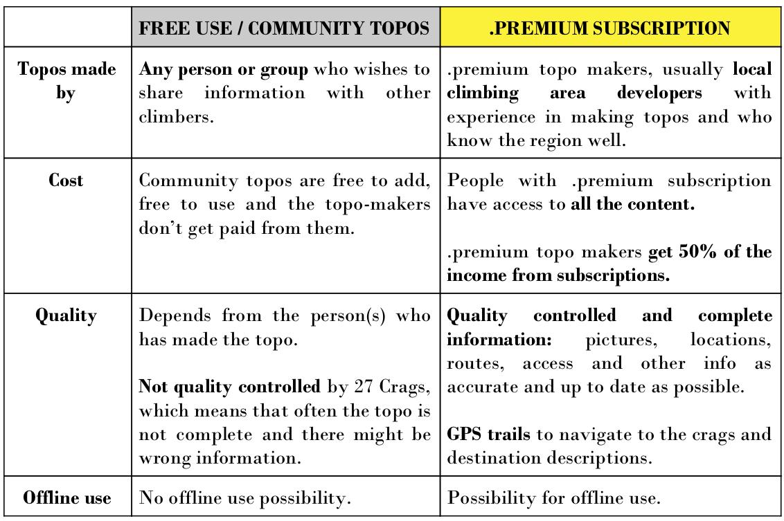 premium chart.jpg