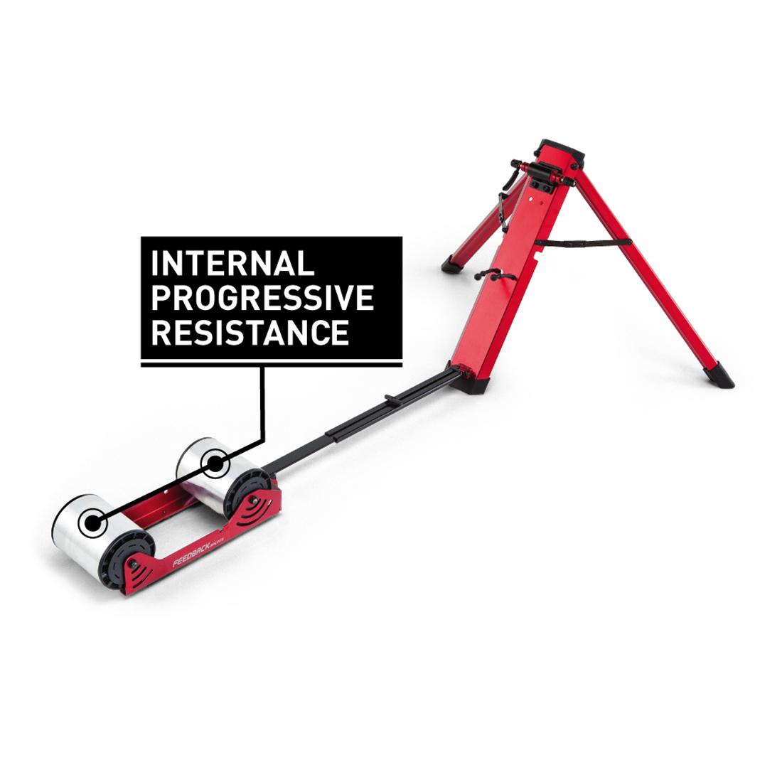 Feedback-sports-omnium-over-drive-bike-trainer-internal-resistance.jpg