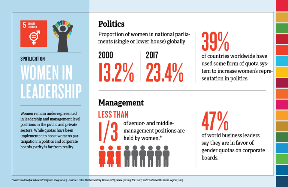 infographic-spotlight-sdg5-data-card-leadership-front.png