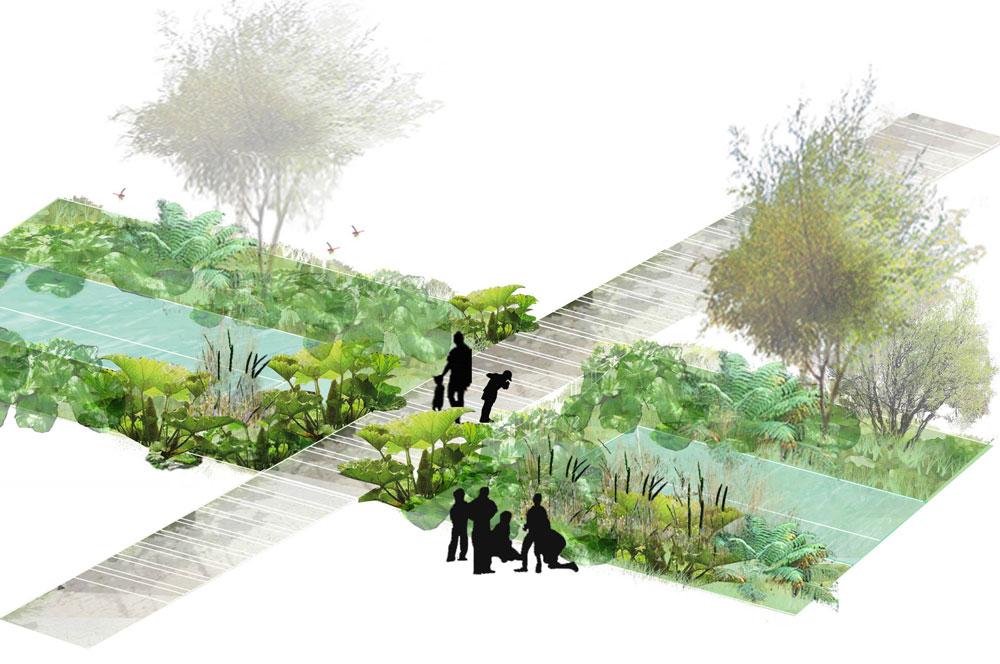 Etude de jardins thématiques