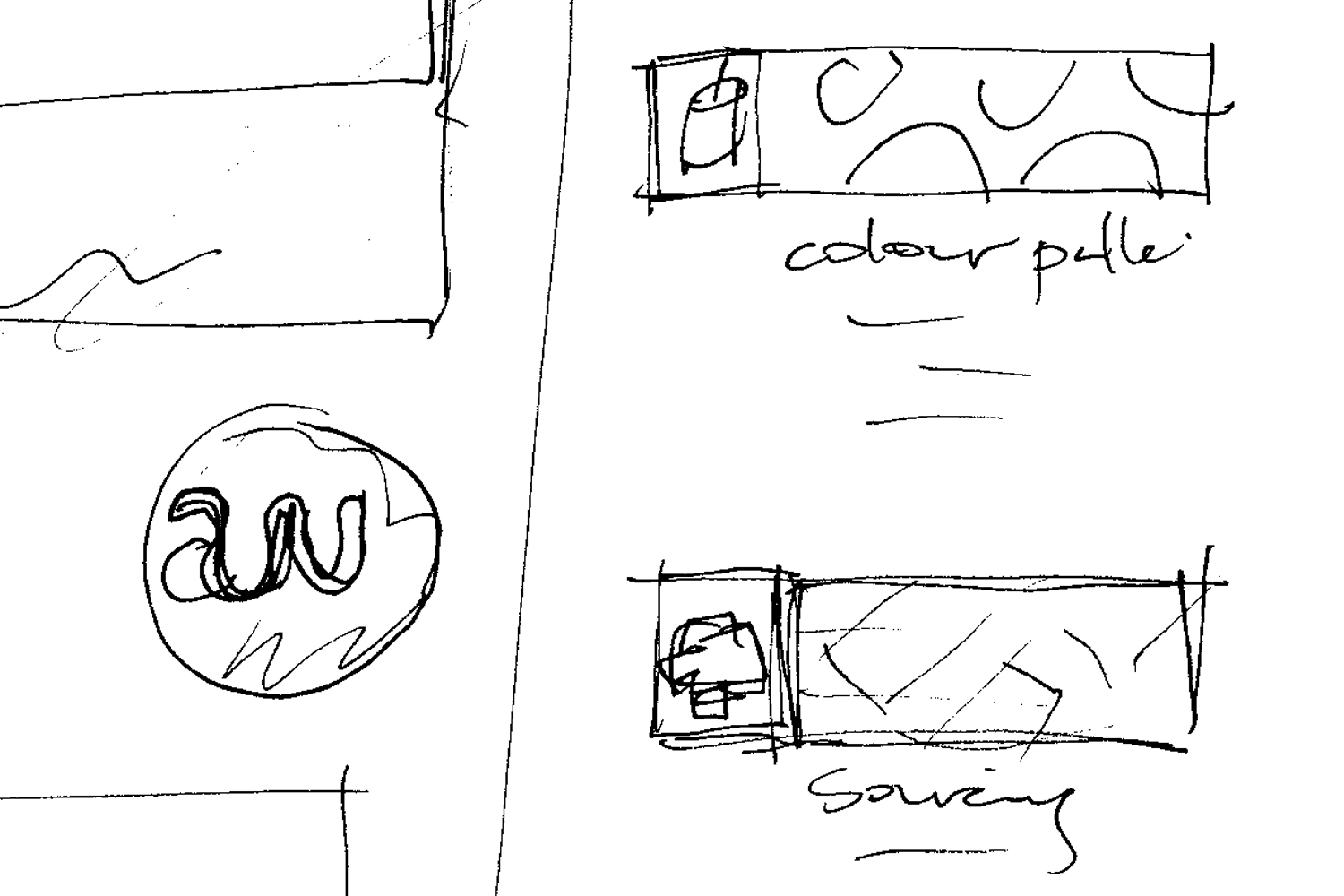 How we work page sketch