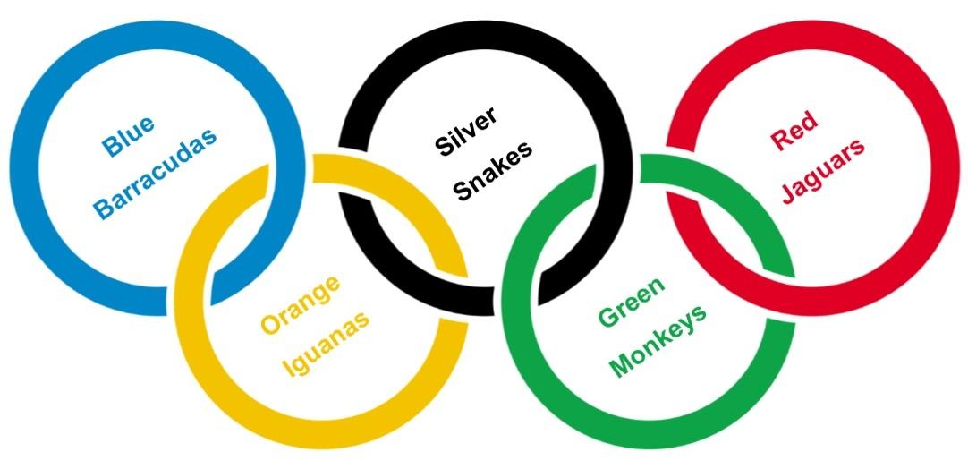 olympic-rings-teams.jpg