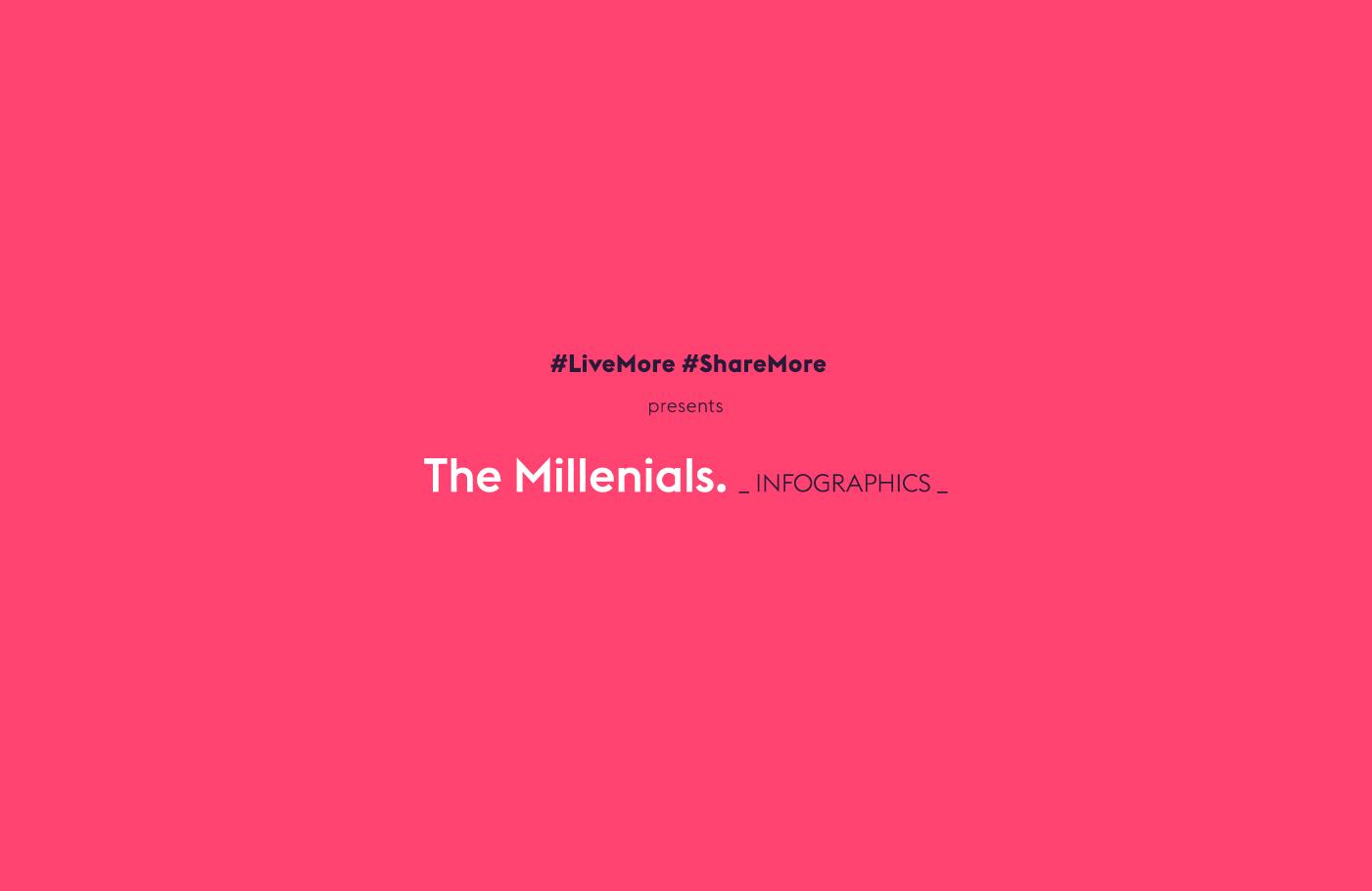 Millenials-infographics-header.jpg