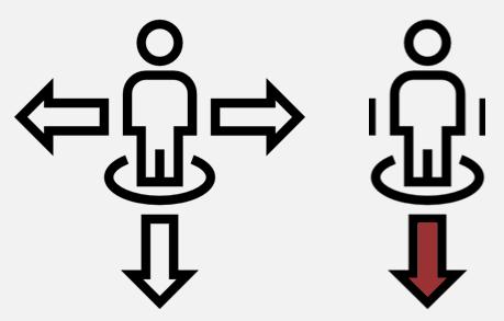 Deliberative or Decisive?
