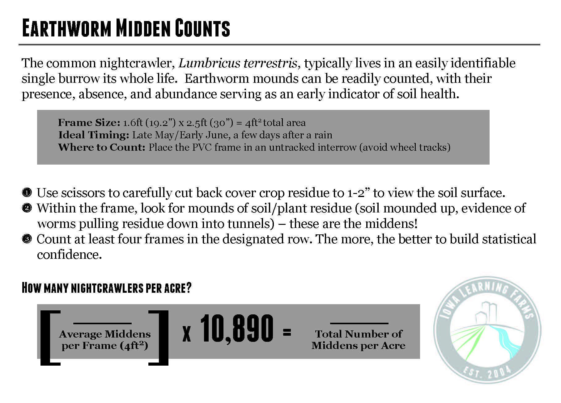 EarthwormMiddenPostcard_Page_1.jpg
