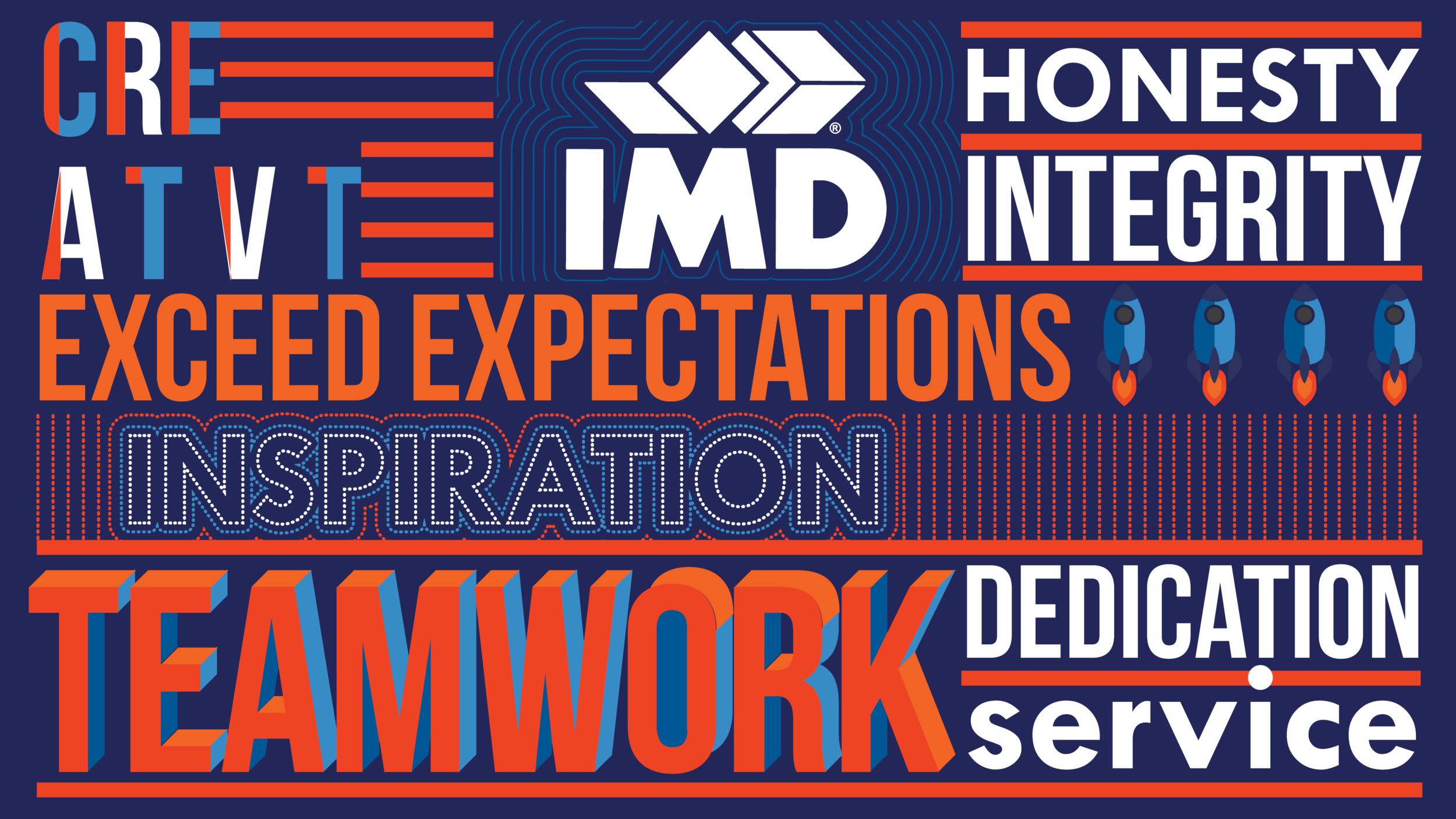 IMD Values