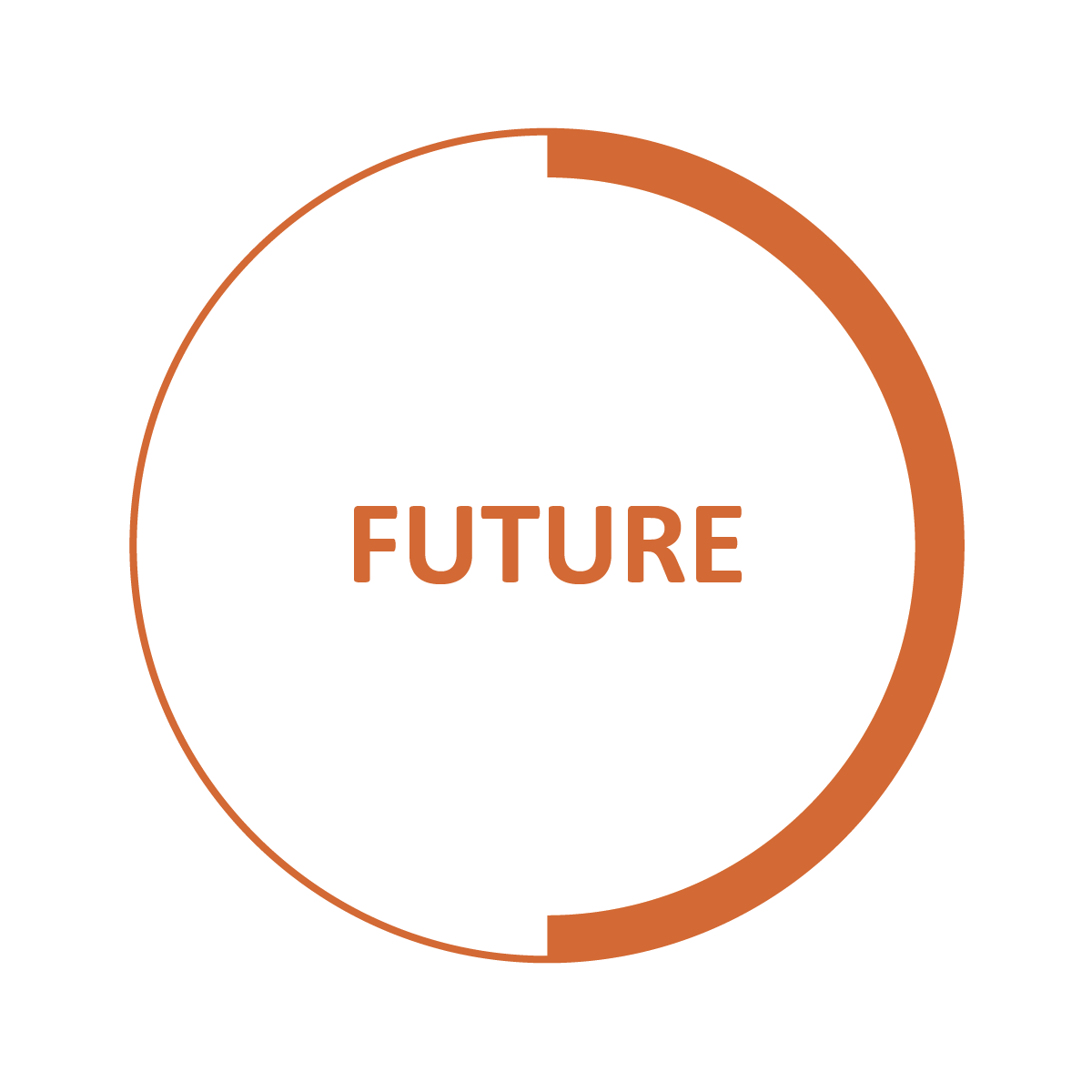 PAS PRESENT FUTURE-03.png