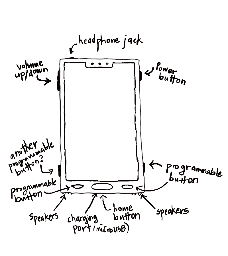 Early rough sketch of SMRTFUN hardware from the front.