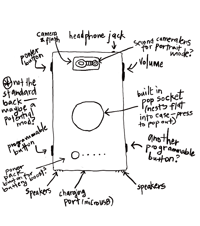 Early rough sketch of SMRTFUN from the back, including a discussion of removable mods vs. a deluxe standard back which included an emergency backup battery and built-in pop-socket/kickstand.