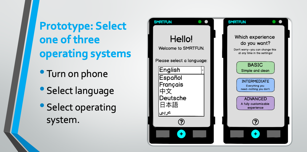 Mockups of introductory language and operating system user interface (UI) selection screens for SMRTFUN.