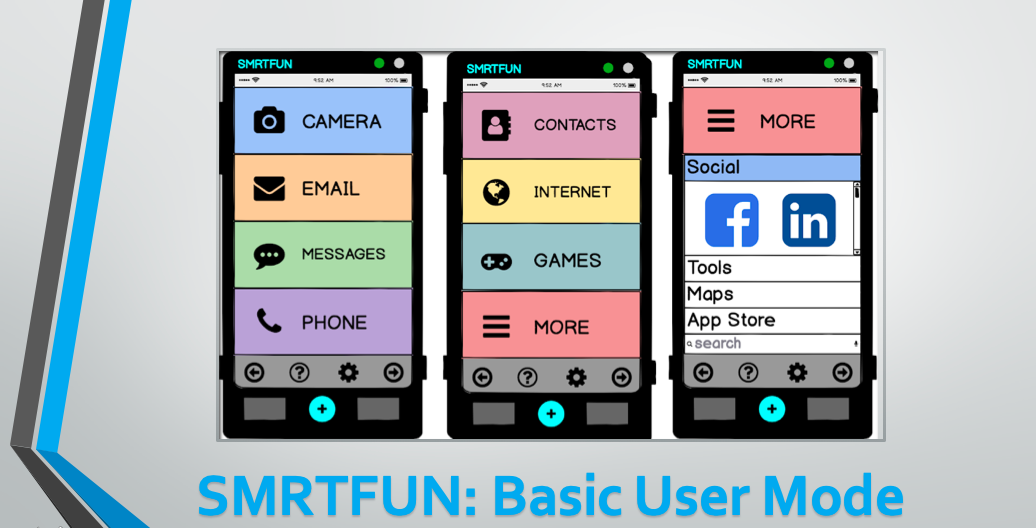 User interface mockup for the Basic SMRTFUN tier. The interface is uncluttered, task-oriented, and large and image-centric enough to cater to a wide range of potential users.