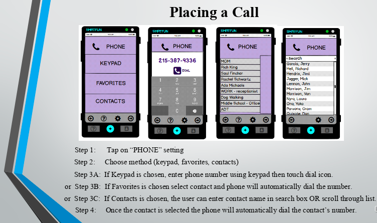 User workflow for placing a call in the SMRTFUN Basic user interface.