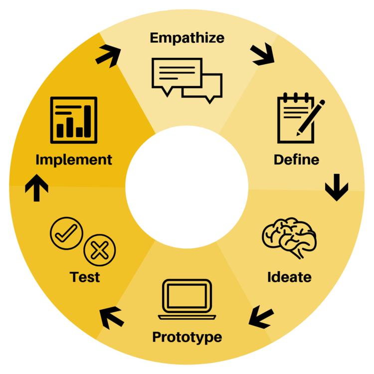 Design+Process_transparent.png