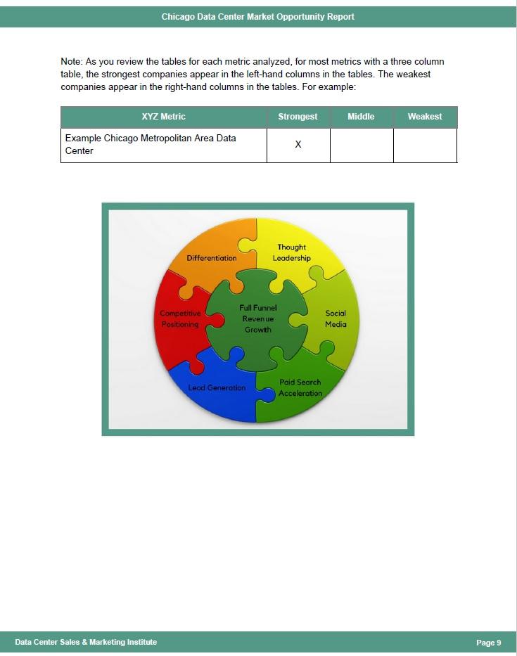 C - Chicago Data Center Market Opportunity Report- Methodology 1.jpg
