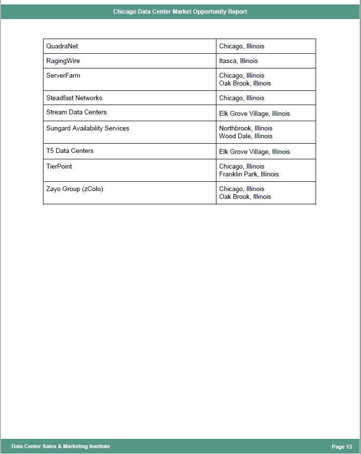 G -Chicago Data Center Market Opportunity Report- Methodology 5.jpg