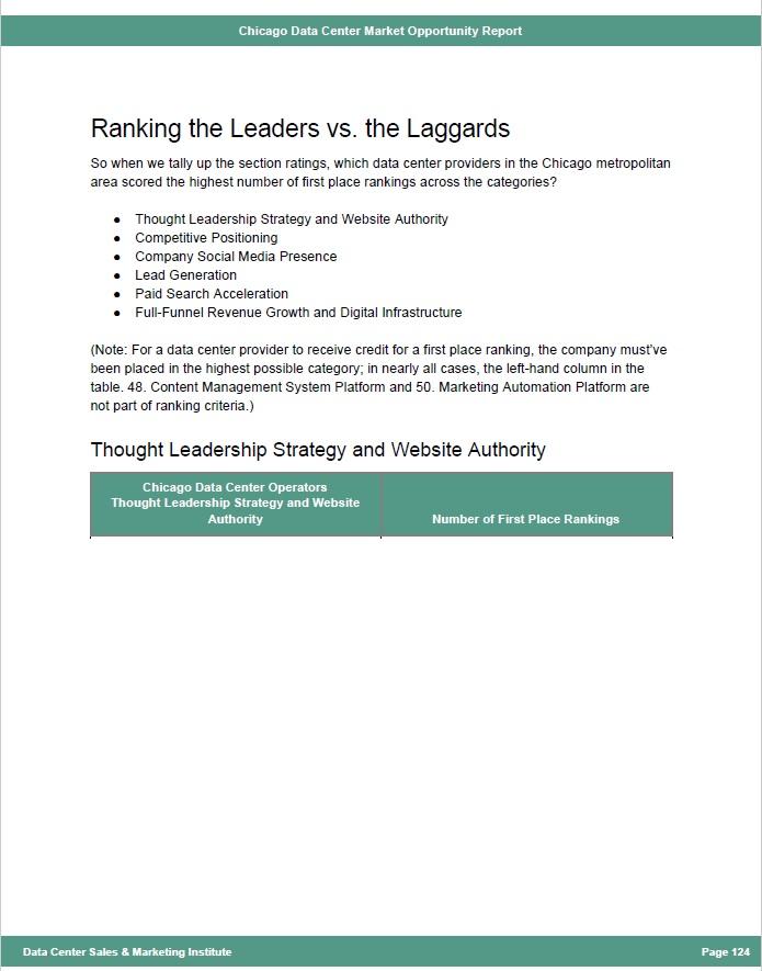 N - Chicago Data Center Market Opportunity Report- ranking.jpg