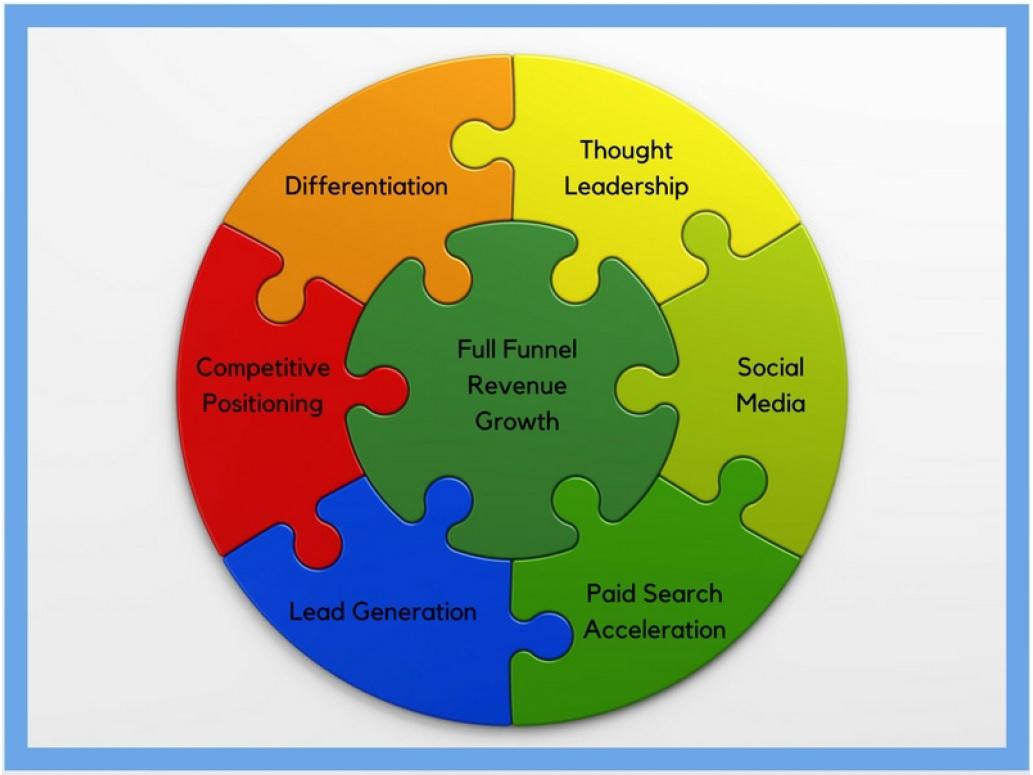 C - Dallas Fort Worth Data Center Market Opportunity Report- Methodology 1.jpg