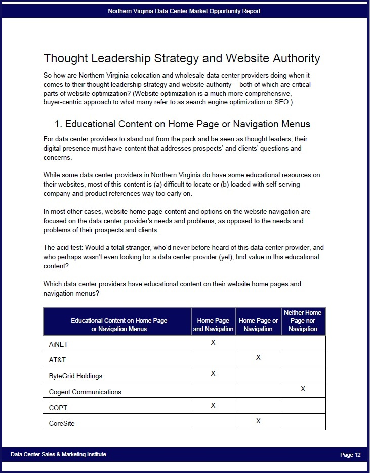h-Northern Virginia Data Center Market Opportunity Report - 1.jpg