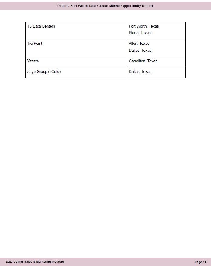 H - Dallas Fort Worth Data Center Market Opportunity Report- Methodology 6.jpg