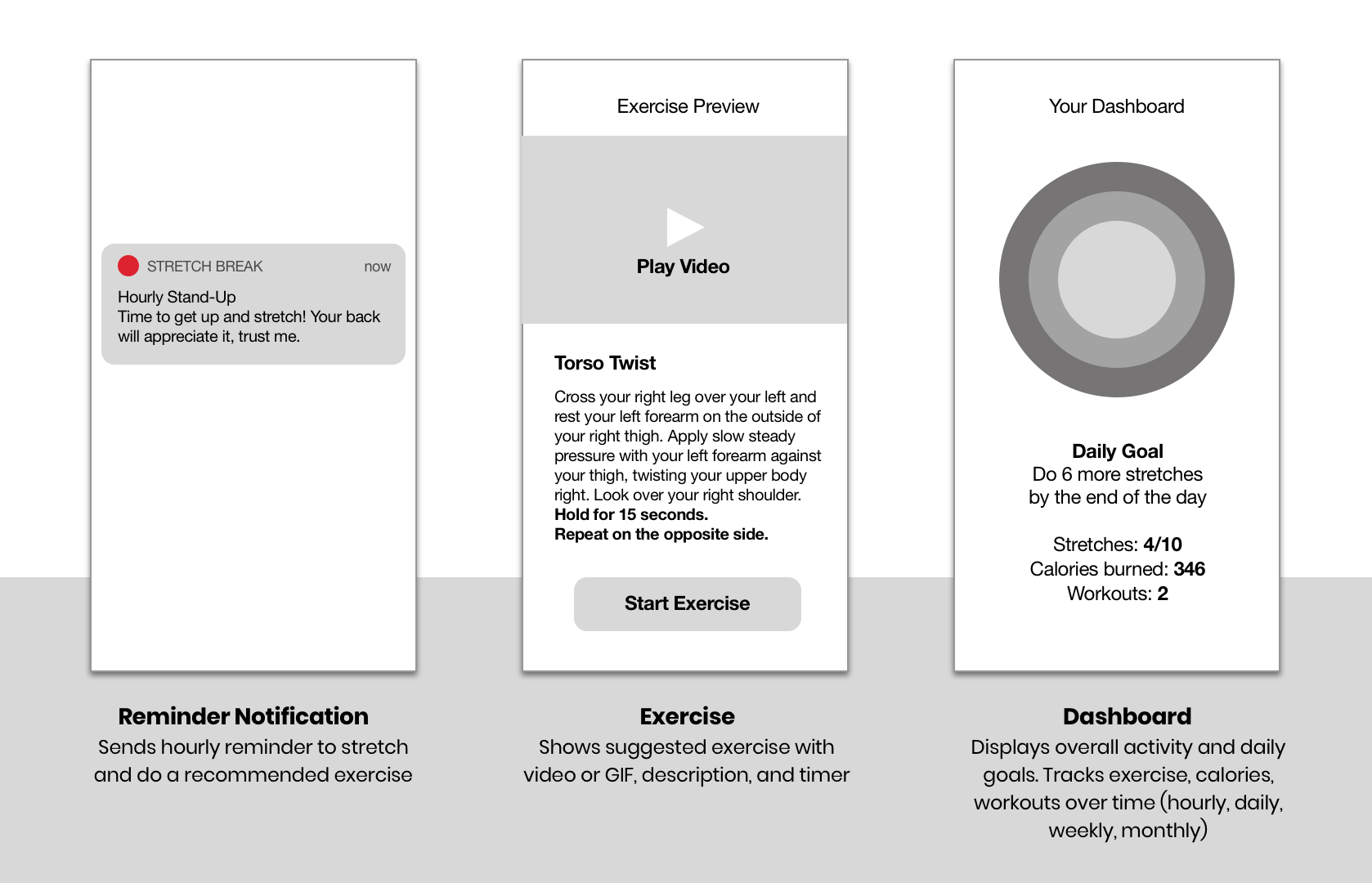Relief App Wireframes