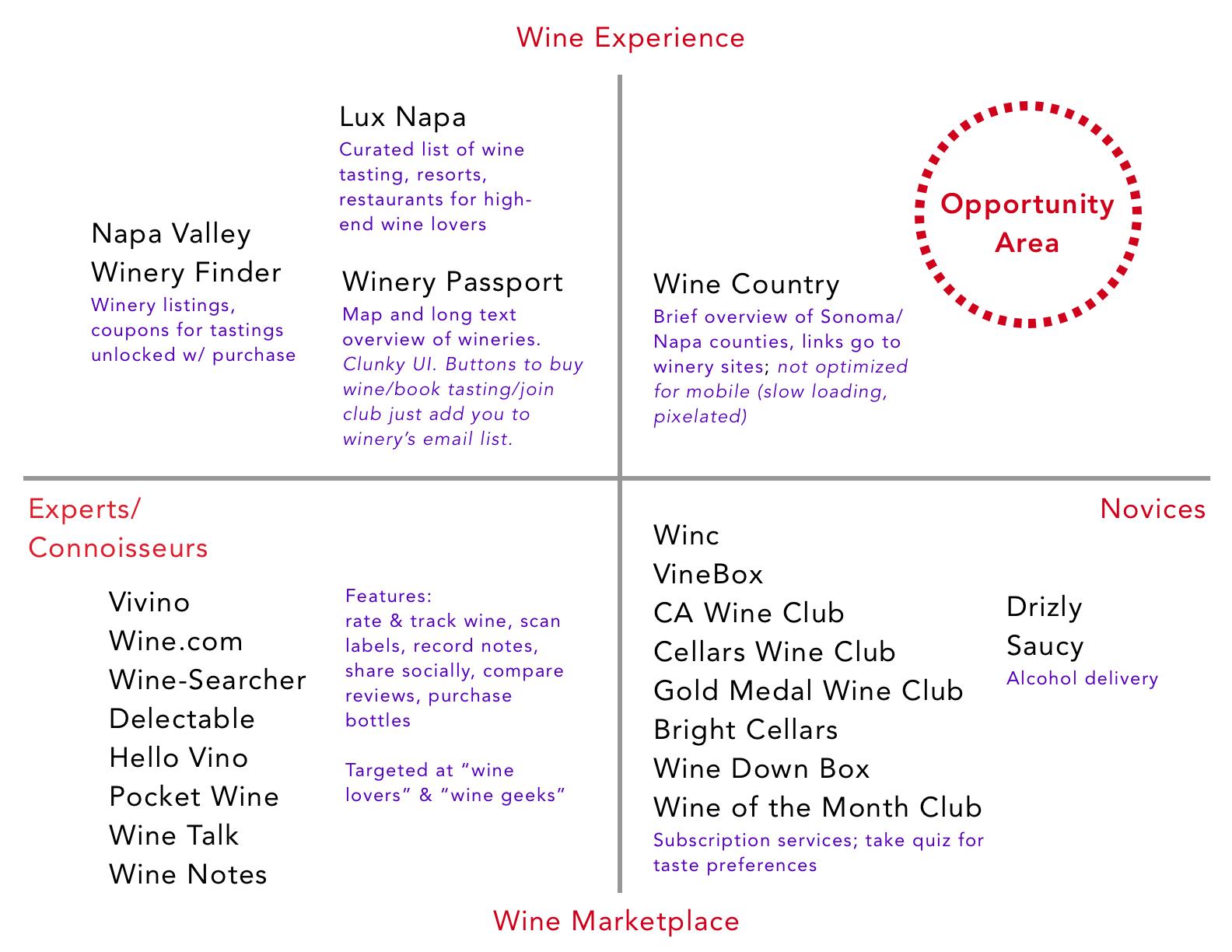 Wine App Competitive Matrix.png