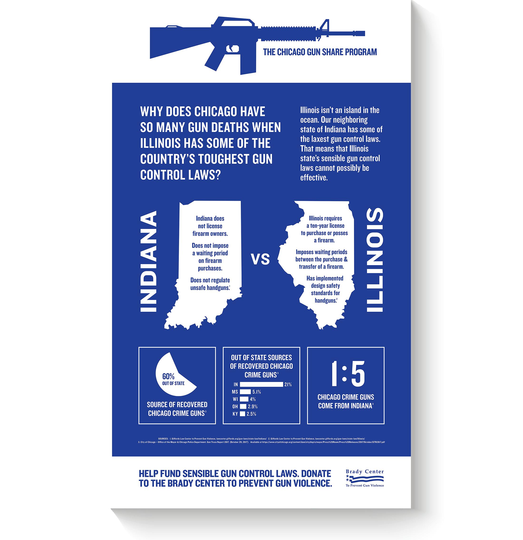 gun_share_poster.jpg