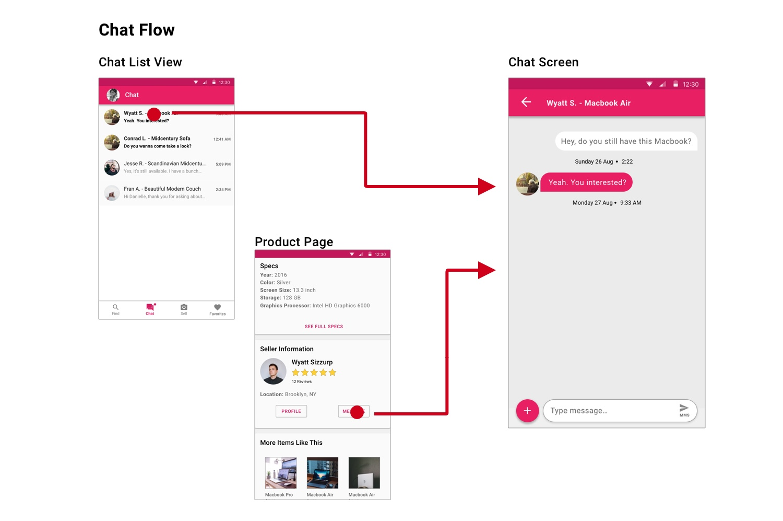 chat-flow-img.jpg