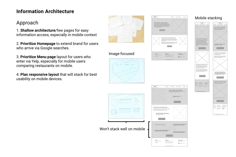 969-info-architecture-img-2.jpg