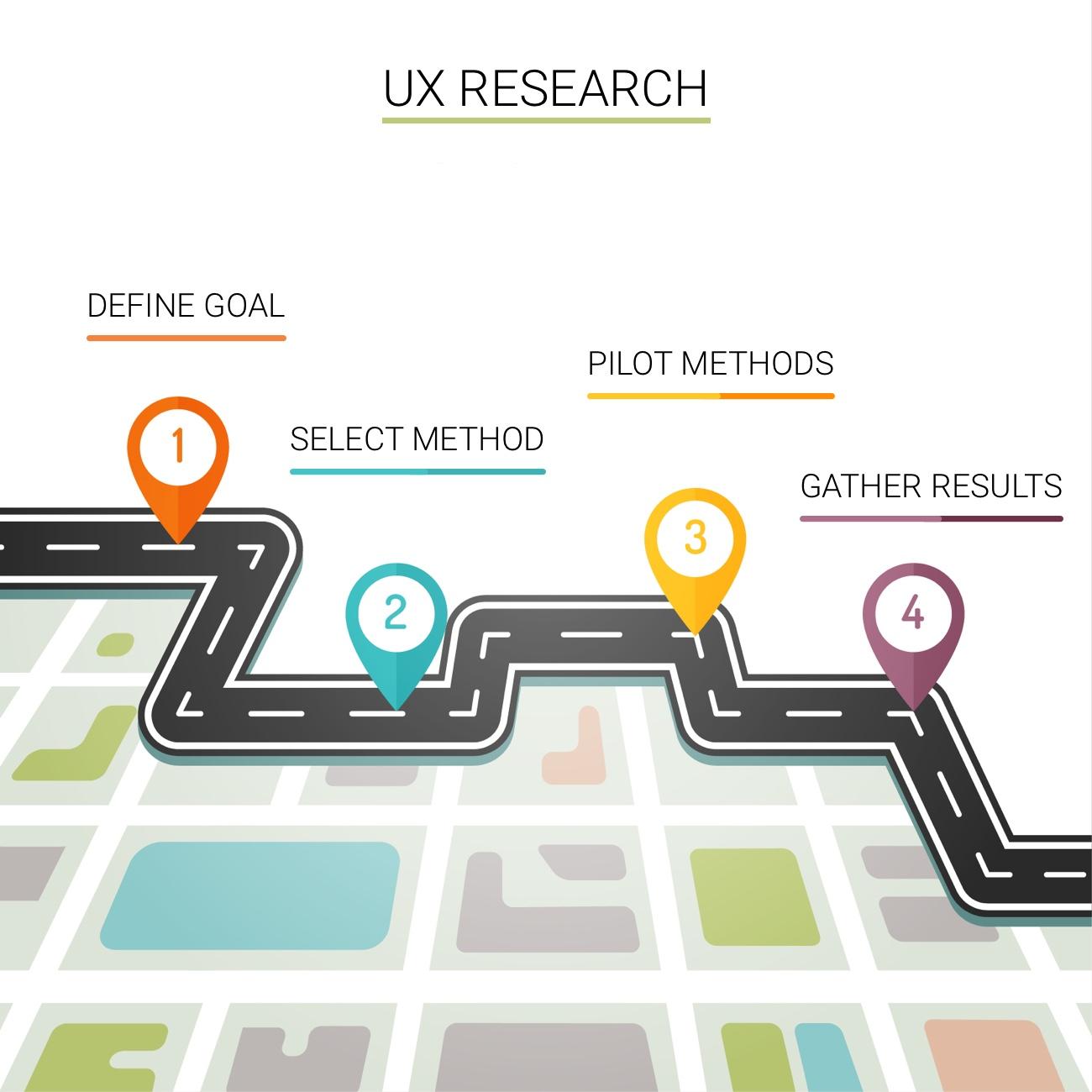 research-roadmap-cover-image.jpg