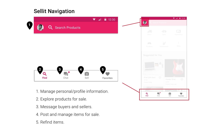 sellit-navigation-detail-view.jpg