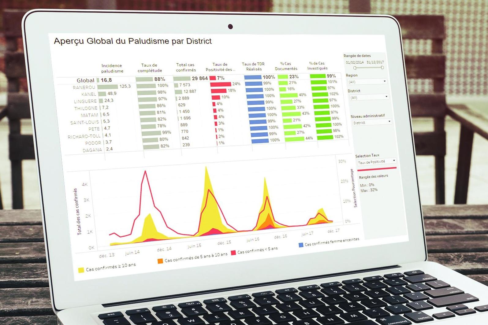 data laptop dashboard