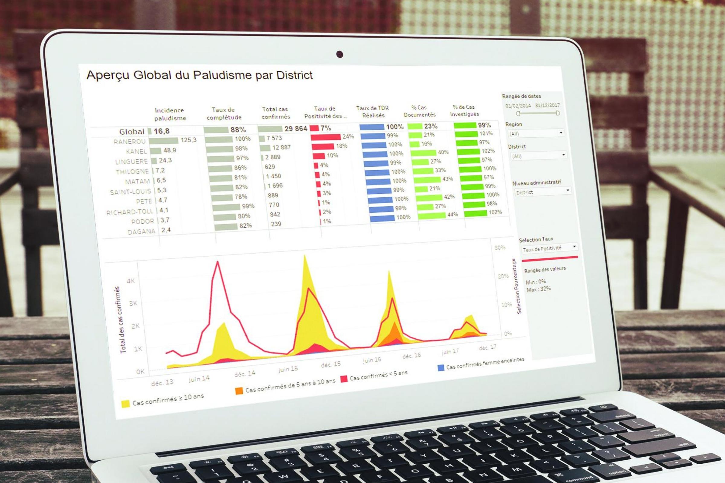 culture of data dashboard laptop