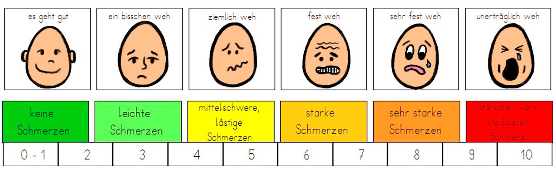 UK-Schmerz-Skala_web.jpg