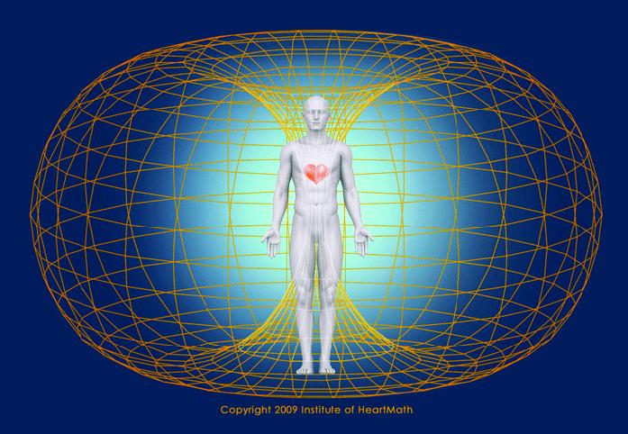 the Morphogenic Field Technique -