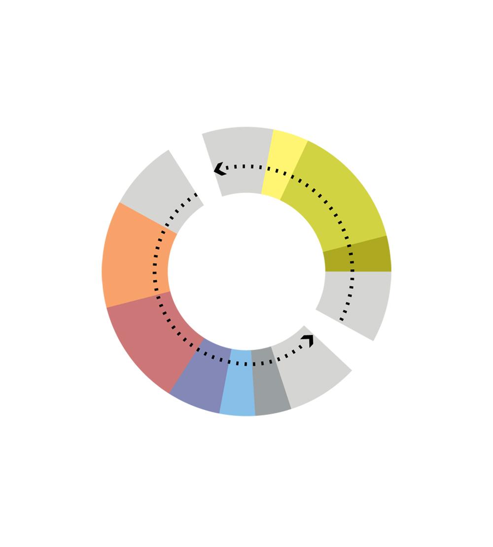 sev_diagram cercle_1000x1110.jpg