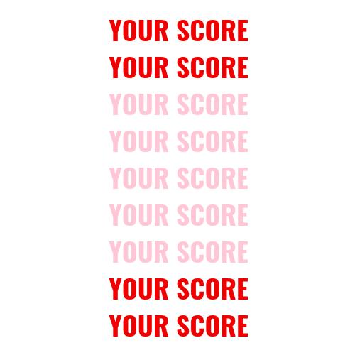 Your score blog post