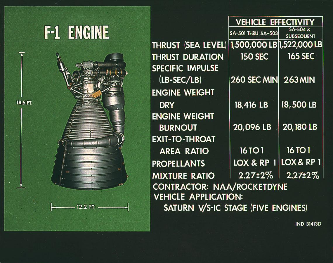 Rocketdyne F-1 engine for the Saturn V. Beast mode!