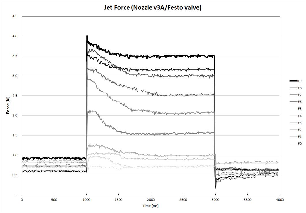 First data Nv3A Festo Force.jpg